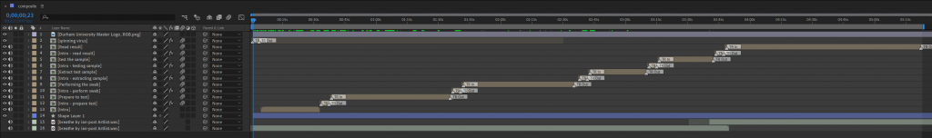 Screenshot from After Effects showing the main composition timeline.